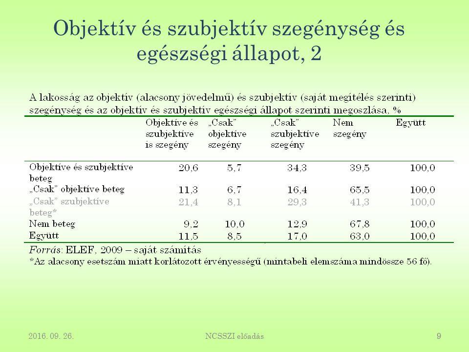 9 Objektív és szubjektív szegénység és egészségi állapot, 2 2016. 09. 26.NCSSZI előadás9