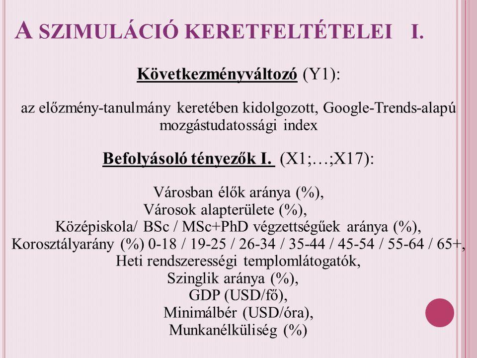 A SZIMULÁCIÓ KERETFELTÉTELEI I. Következményváltozó (Y1): az előzmény-tanulmány keretében kidolgozott, Google-Trends-alapú mozgástudatossági index Bef