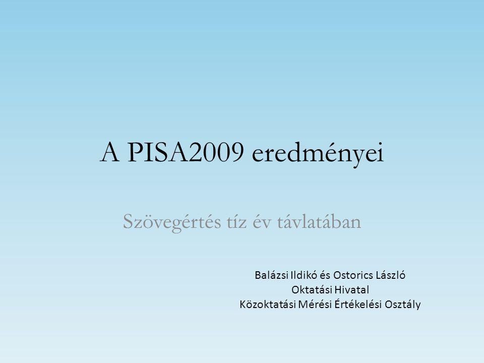 A PISA2009 eredményei Szövegértés tíz év távlatában Balázsi Ildikó és Ostorics László Oktatási Hivatal Közoktatási Mérési Értékelési Osztály