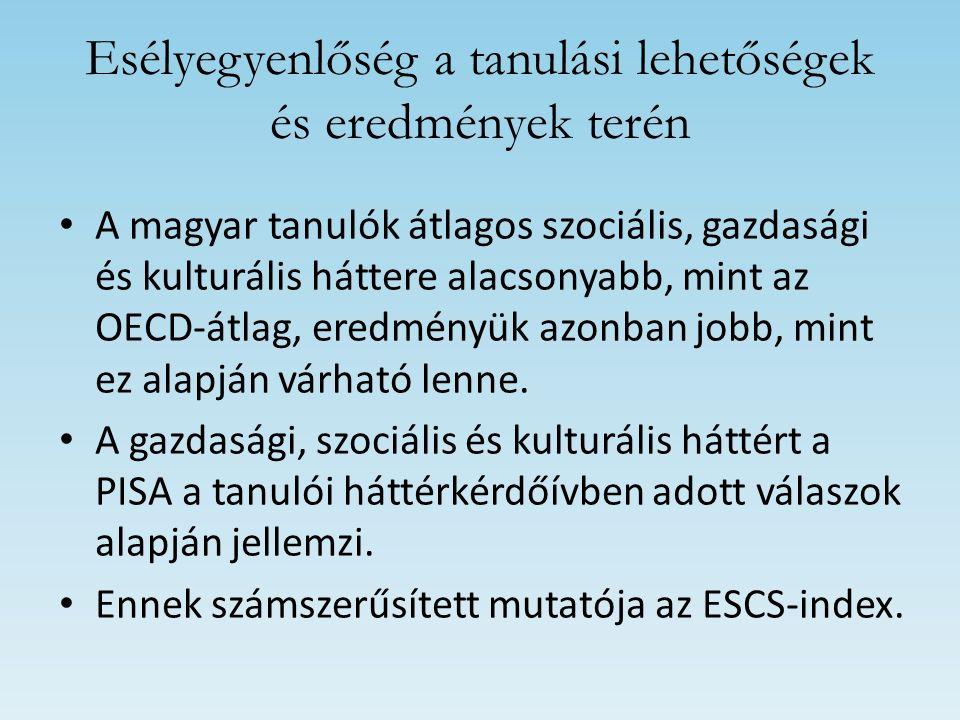 Esélyegyenlőség a tanulási lehetőségek és eredmények terén A magyar tanulók átlagos szociális, gazdasági és kulturális háttere alacsonyabb, mint az OE