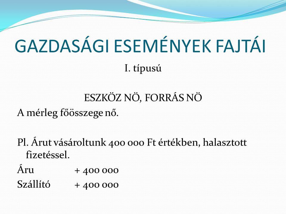 Pénztárszámla ( EUR készpénz ) 3.számlaosztály 38.