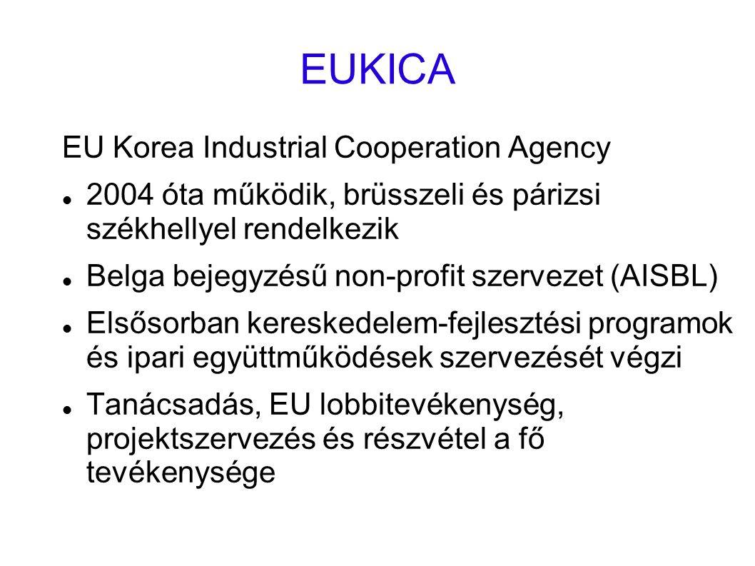 EUKICA EU Korea Industrial Cooperation Agency 2004 óta működik, brüsszeli és párizsi székhellyel rendelkezik Belga bejegyzésű non-profit szervezet (AISBL) Elsősorban kereskedelem-fejlesztési programok és ipari együttműködések szervezését végzi Tanácsadás, EU lobbitevékenység, projektszervezés és részvétel a fő tevékenysége