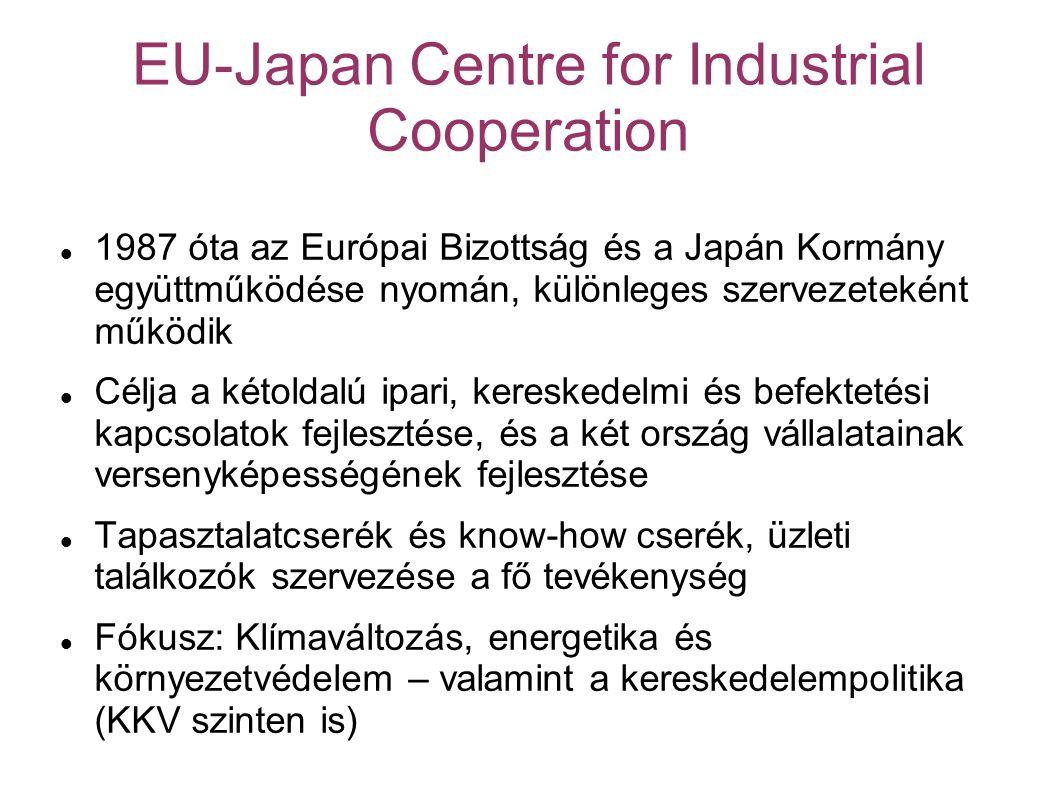 EU-Japan Centre for Industrial Cooperation 1987 óta az Európai Bizottság és a Japán Kormány együttműködése nyomán, különleges szervezeteként működik Célja a kétoldalú ipari, kereskedelmi és befektetési kapcsolatok fejlesztése, és a két ország vállalatainak versenyképességének fejlesztése Tapasztalatcserék és know-how cserék, üzleti találkozók szervezése a fő tevékenység Fókusz: Klímaváltozás, energetika és környezetvédelem – valamint a kereskedelempolitika (KKV szinten is)