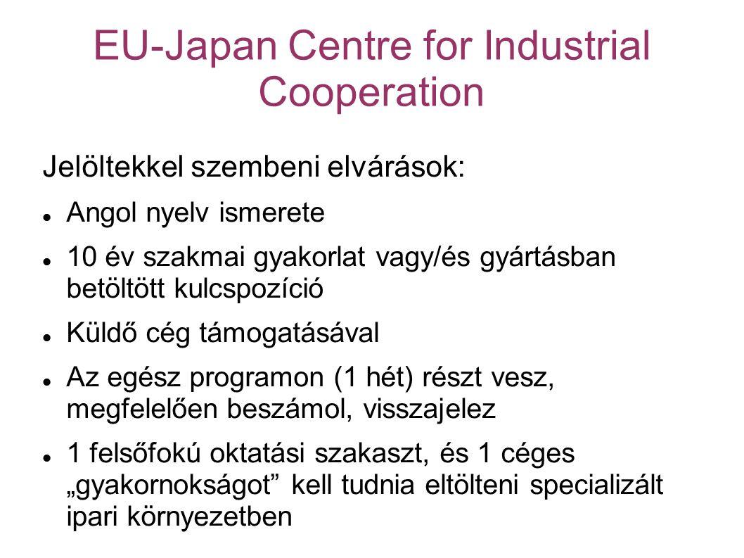 """EU-Japan Centre for Industrial Cooperation Jelöltekkel szembeni elvárások: Angol nyelv ismerete 10 év szakmai gyakorlat vagy/és gyártásban betöltött kulcspozíció Küldő cég támogatásával Az egész programon (1 hét) részt vesz, megfelelően beszámol, visszajelez 1 felsőfokú oktatási szakaszt, és 1 céges """"gyakornokságot kell tudnia eltölteni specializált ipari környezetben"""