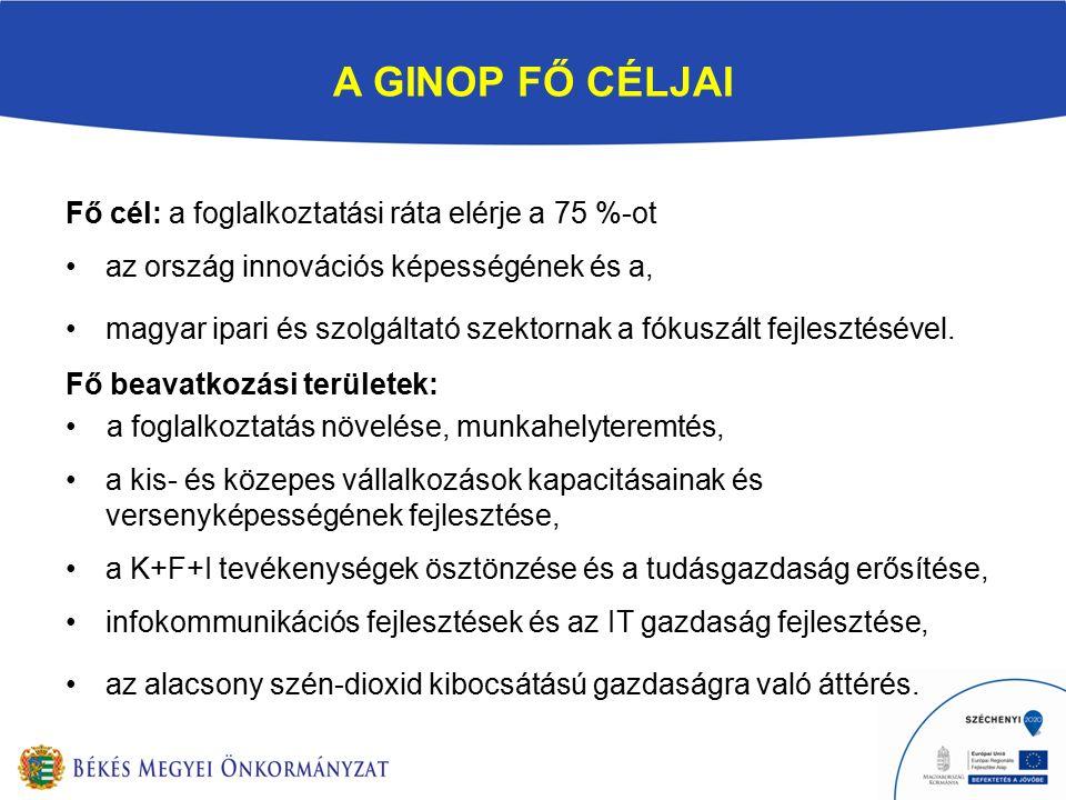 A GINOP FŐ CÉLJAI Fő cél: a foglalkoztatási ráta elérje a 75 %-ot az ország innovációs képességének és a, magyar ipari és szolgáltató szektornak a fókuszált fejlesztésével.