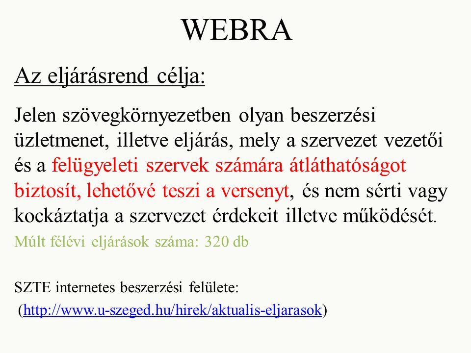 WEBRA Az eljárásrend célja: Jelen szövegkörnyezetben olyan beszerzési üzletmenet, illetve eljárás, mely a szervezet vezetői és a felügyeleti szervek számára átláthatóságot biztosít, lehetővé teszi a versenyt, és nem sérti vagy kockáztatja a szervezet érdekeit illetve működését.