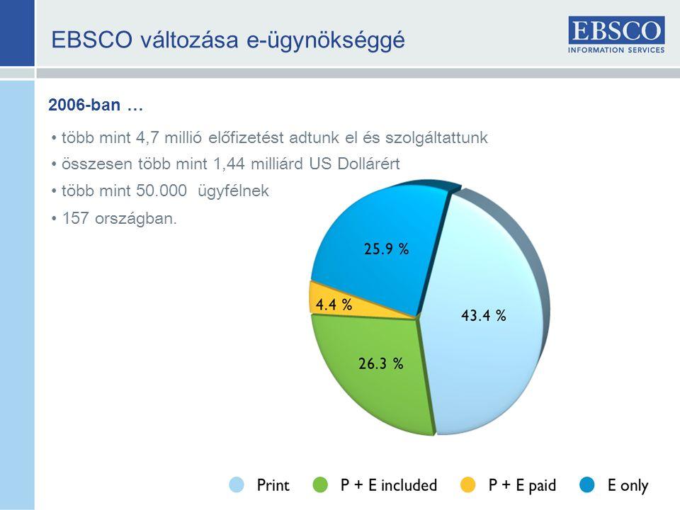 EBSCO változása e-ügynökséggé 2006-ban … több mint 4,7 millió előfizetést adtunk el és szolgáltattunk összesen több mint 1,44 milliárd US Dollárért több mint 50.000 ügyfélnek 157 országban.