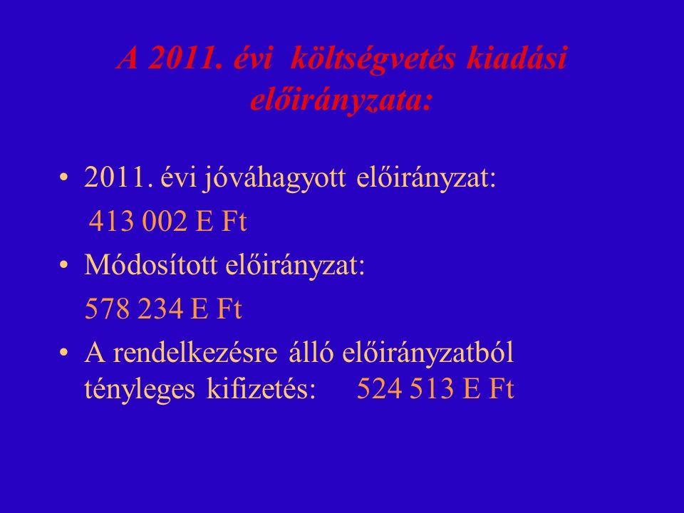A 2011. évi költségvetés kiadási előirányzata: 2011.