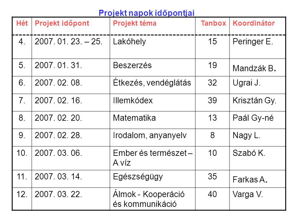 Projekt napok időpontjai HétProjekt időpontProjekt téma TanboxKoordinátor 4.2007.