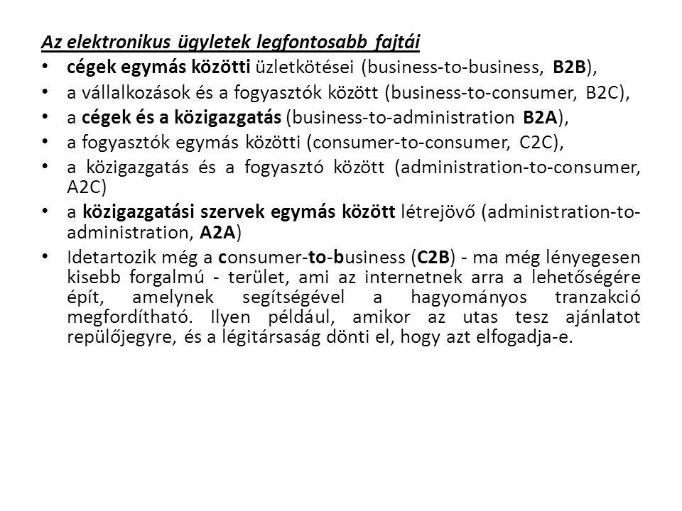 Az elektronikus ügyletek legfontosabb fajtái cégek egymás közötti üzletkötései (business-to-business, B2B), a vállalkozások és a fogyasztók között (business-to-consumer, B2C), a cégek és a közigazgatás (business-to-administration B2A), a fogyasztók egymás közötti (consumer-to-consumer, C2C), a közigazgatás és a fogyasztó között (administration-to-consumer, A2C) a közigazgatási szervek egymás között létrejövő (administration-to- administration, A2A) Idetartozik még a consumer-to-business (C2B) - ma még lényegesen kisebb forgalmú - terület, ami az internetnek arra a lehetőségére épít, amelynek segítségével a hagyományos tranzakció megfordítható.