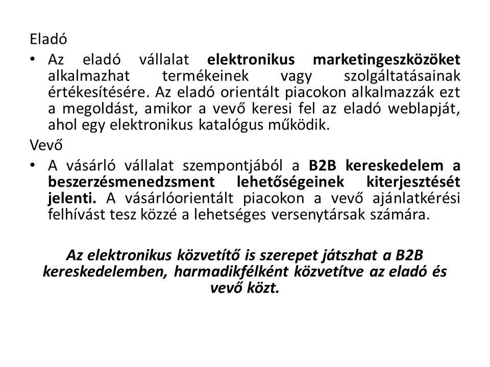 Eladó Az eladó vállalat elektronikus marketingeszközöket alkalmazhat termékeinek vagy szolgáltatásainak értékesítésére.