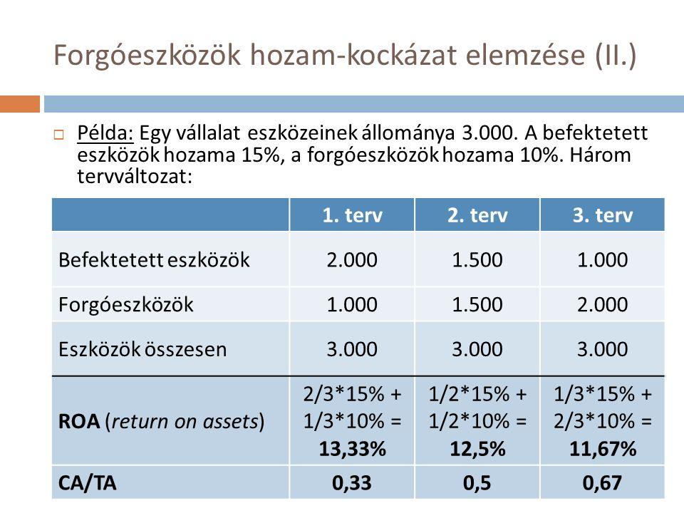 Forgóeszközök hozam-kockázat elemzése (II.)  Példa: Egy vállalat eszközeinek állománya 3.000.