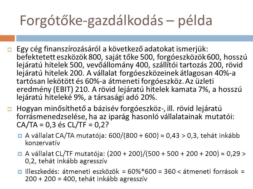 Forgótőke-gazdálkodás – példa  Egy cég finanszírozásáról a következő adatokat ismerjük: befektetett eszközök 800, saját tőke 500, forgóeszközök 600, hosszú lejáratú hitelek 500, vevőállomány 400, szállítói tartozás 200, rövid lejáratú hitelek 200.