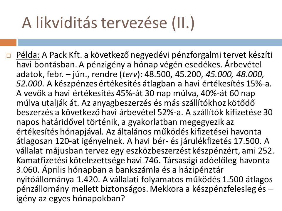 A likviditás tervezése (II.)  Példa: A Pack Kft.