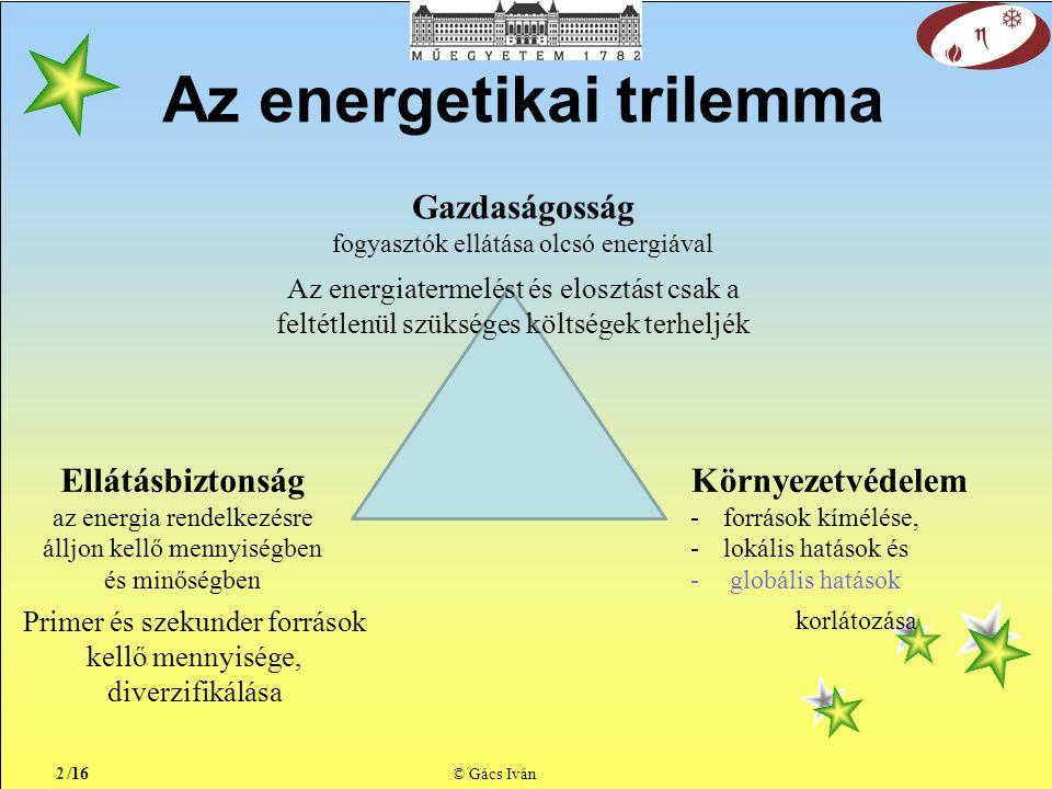 /16 © Gács Iván Az energetikai trilemma 2 Ellátásbiztonság az energia rendelkezésre álljon kellő mennyiségben és minőségben Gazdaságosság fogyasztók ellátása olcsó energiával Környezetvédelem -források kímélése, -lokális hatások és -globális hatások korlátozása Az energiatermelést és elosztást csak a feltétlenül szükséges költségek terheljék Primer és szekunder források kellő mennyisége, diverzifikálása
