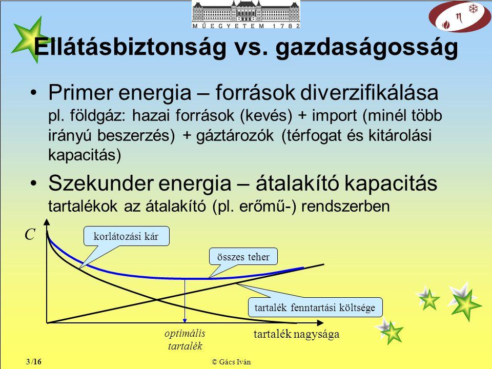 /16 © Gács Iván Ellátásbiztonság vs. gazdaságosság Primer energia – források diverzifikálása pl.