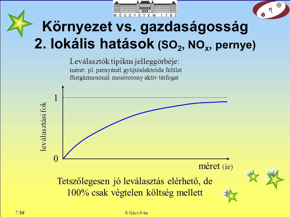 /16 © Gács Iván Környezet vs.gazdaságosság 3.