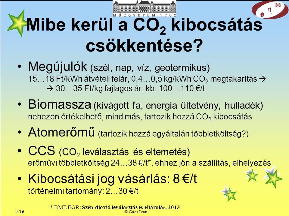/16 © Gács Iván Miért kell a kibocsátást csökkenteni.