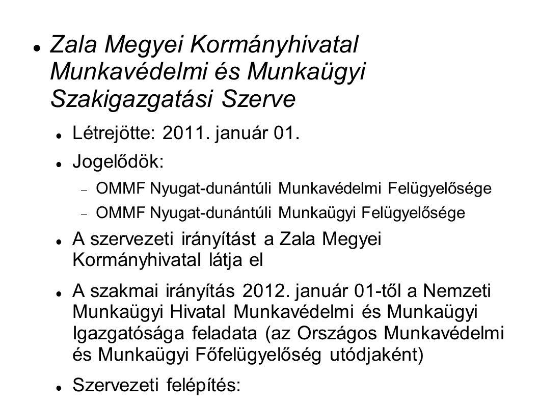 Zala Megyei Kormányhivatal Munkavédelmi és Munkaügyi Szakigazgatási Szerve Létrejötte: 2011.
