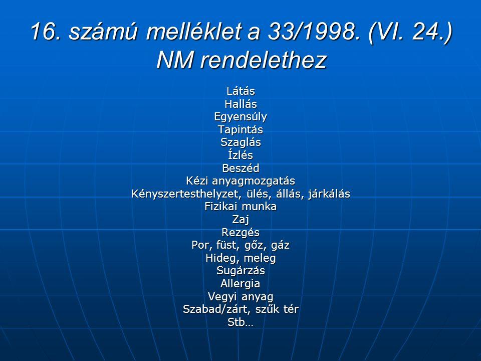 16. számú melléklet a 33/1998. (VI. 24.) NM rendelethez LátásHallásEgyensúlyTapintásSzaglásÍzlésBeszéd Kézi anyagmozgatás Kényszertesthelyzet, ülés, á