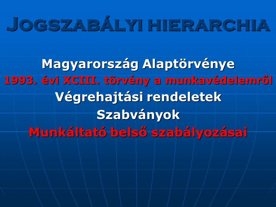 Jogszabályi hierarchia Magyarország Alaptörvénye 1993. évi XCIII. törvény a munkavédelemről Végrehajtási rendeletek Szabványok Munkáltató belső szabál