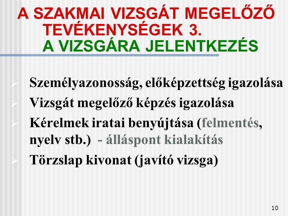10 A SZAKMAI VIZSGÁT MEGELŐZŐ TEVÉKENYSÉGEK 3.