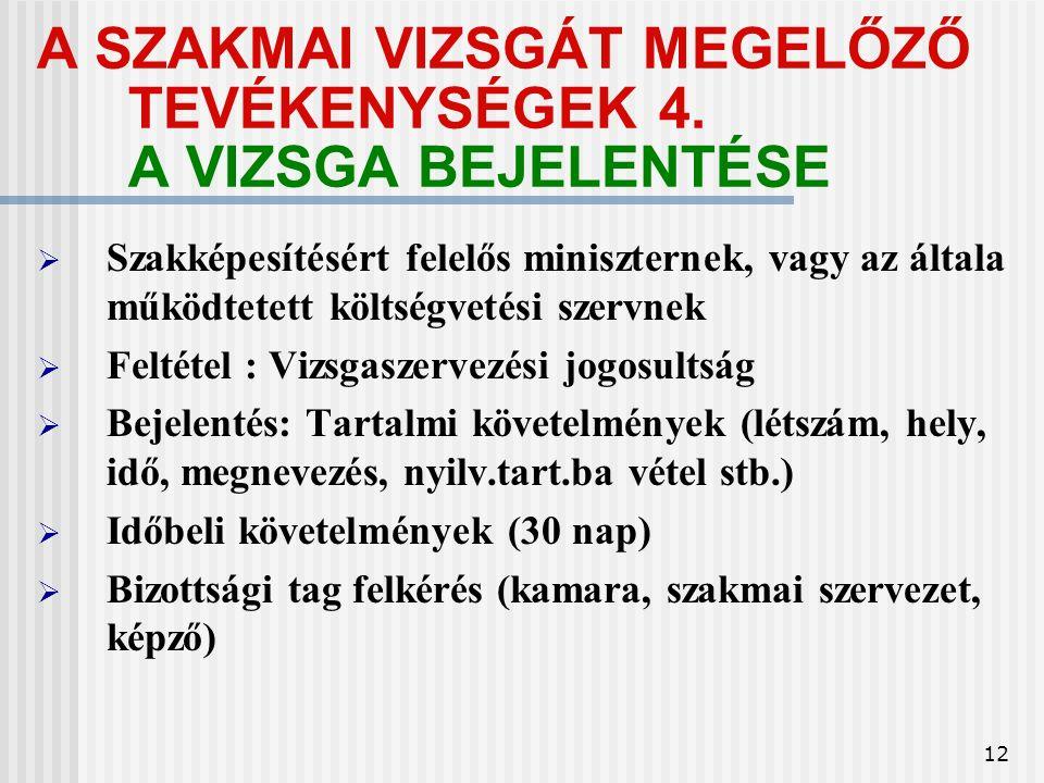 12 A SZAKMAI VIZSGÁT MEGELŐZŐ TEVÉKENYSÉGEK 4.