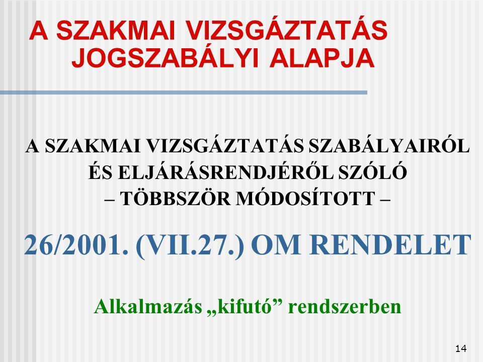14 A SZAKMAI VIZSGÁZTATÁS JOGSZABÁLYI ALAPJA A SZAKMAI VIZSGÁZTATÁS SZABÁLYAIRÓL ÉS ELJÁRÁSRENDJÉRŐL SZÓLÓ – TÖBBSZÖR MÓDOSÍTOTT – 26/2001.