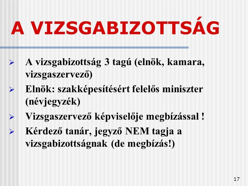 17 A VIZSGABIZOTTSÁG  A vizsgabizottság 3 tagú (elnök, kamara, vizsgaszervező)  Elnök: szakképesítésért felelős miniszter (névjegyzék)  Vizsgaszervező képviselője megbízással .