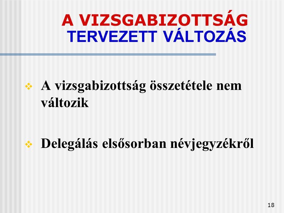 18 A VIZSGABIZOTTSÁG TERVEZETT VÁLTOZÁS  A vizsgabizottság összetétele nem változik  Delegálás elsősorban névjegyzékről