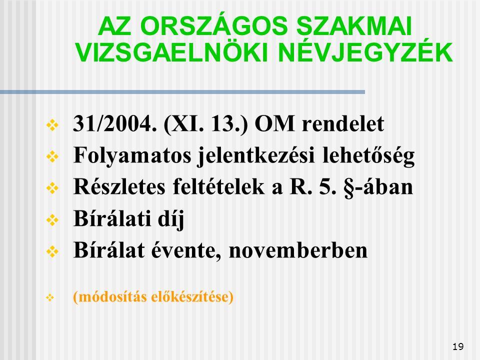 19 AZ ORSZÁGOS SZAKMAI VIZSGAELNÖKI NÉVJEGYZÉK  31/2004.