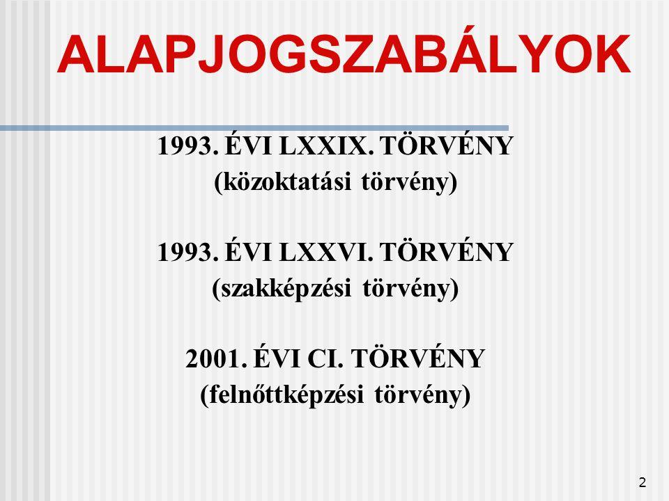 2 ALAPJOGSZABÁLYOK 1993. ÉVI LXXIX. TÖRVÉNY (közoktatási törvény) 1993.