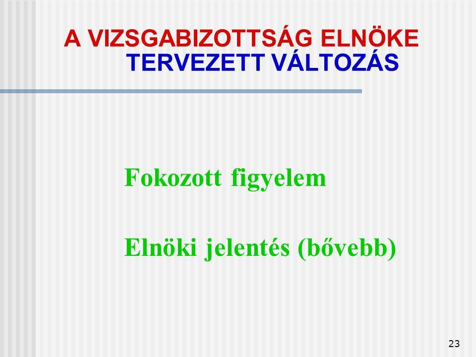 23 A VIZSGABIZOTTSÁG ELNÖKE TERVEZETT VÁLTOZÁS Fokozott figyelem Elnöki jelentés (bővebb)