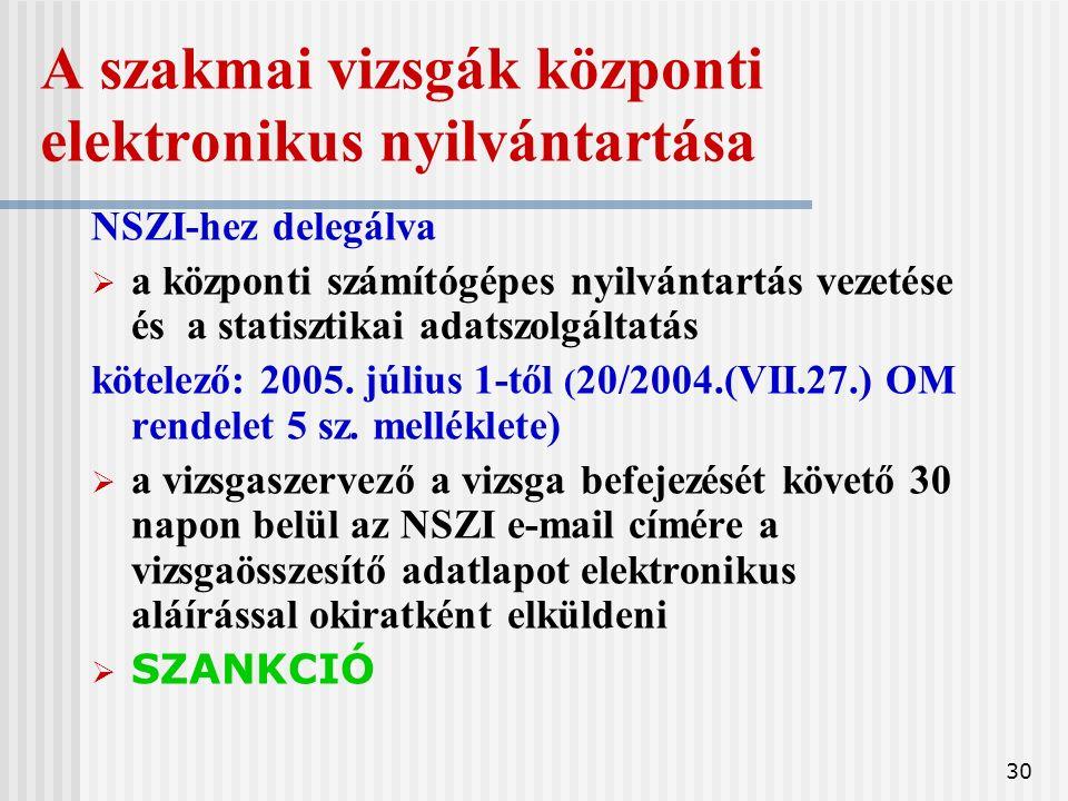 30 A szakmai vizsgák központi elektronikus nyilvántartása NSZI-hez delegálva  a központi számítógépes nyilvántartás vezetése és a statisztikai adatszolgáltatás kötelező: 2005.
