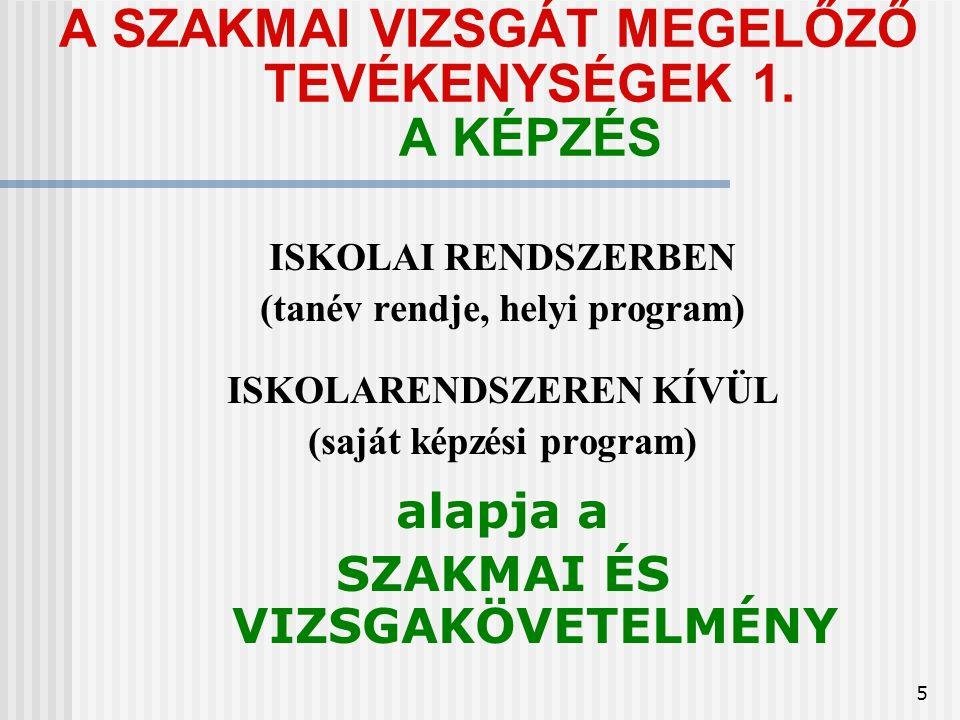 5 A SZAKMAI VIZSGÁT MEGELŐZŐ TEVÉKENYSÉGEK 1.