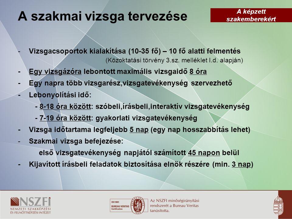 A képzett szakemberekért Fontos tudnivalók - elnök  Vizsgázók felé: - vélemény kinyilvánítása hogyan történik.