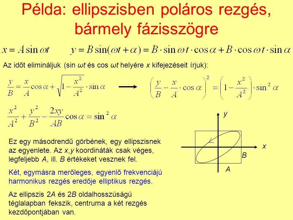 Példa: ellipszisben poláros rezgés, bármely fázisszögre Az időt elimináljuk (sin ωt és cos ωt helyére x kifejezéseit írjuk): A B x y Ez egy másodrendű görbének, egy ellipszisnek az egyenlete.