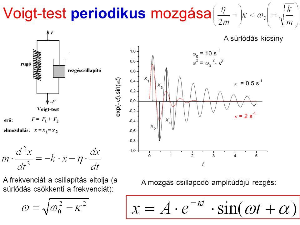 Voigt-test periodikus mozgása A mozgás csillapodó amplitúdójú rezgés: A frekvenciát a csillapítás eltolja (a súrlódás csökkenti a frekvenciát): A súrlódás kicsiny