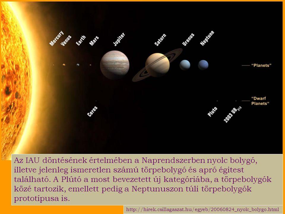 Az IAU döntésének értelmében a Naprendszerben nyolc bolygó, illetve jelenleg ismeretlen számú törpebolygó és apró égitest található.