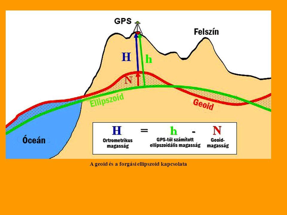 A geoid és a forgási ellipszoid kapcsolata