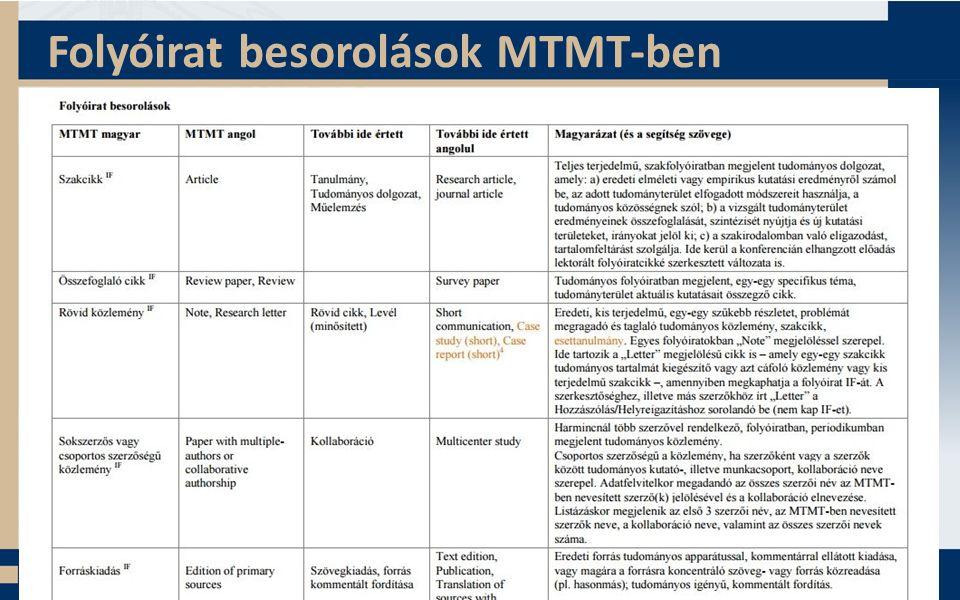 Folyóirat besorolások MTMT-ben