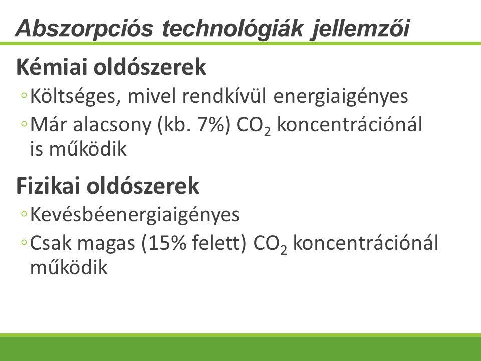 Abszorpciós technológiák jellemzői Kémiai oldószerek ◦Költséges, mivel rendkívül energiaigényes ◦Már alacsony (kb. 7%) CO 2 koncentrációnál is működik
