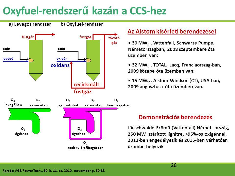 Oxyfuel-rendszerű kazán a CCS-hez 28 Forrás: VGB PowerTech,, 90. k. 11. sz. 2010. november p. 30-33 szén levegő füstgáz szén oxigén füstgáz oxidáns re