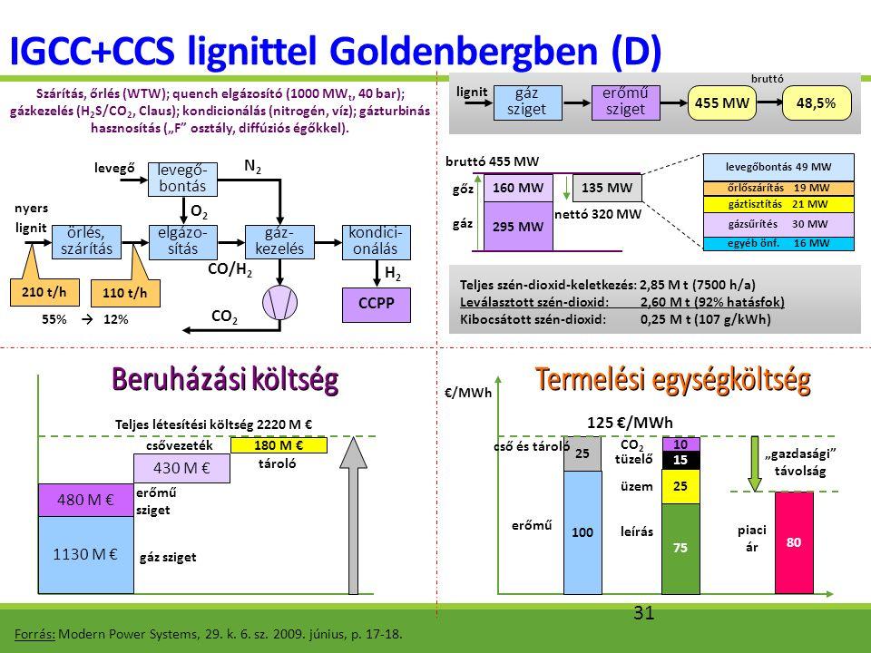 IGCC+CCS lignittel Goldenbergben (D) 31 Forrás: Modern Power Systems, 29.