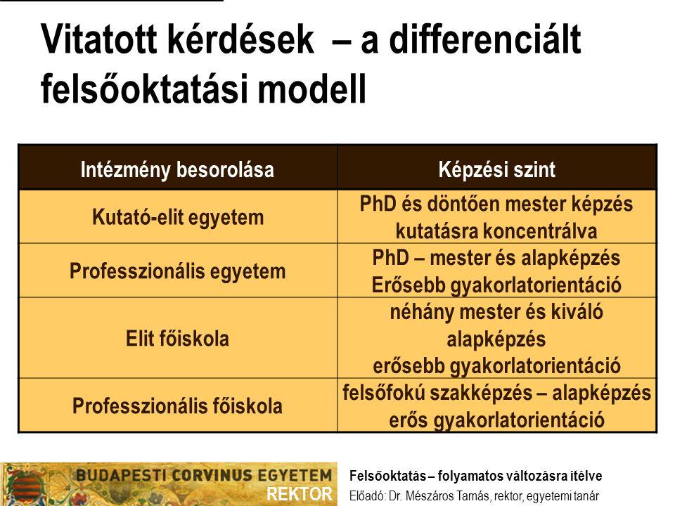 REKTOR Vitatott kérdések – a differenciált felsőoktatási modell Előadó: Dr.