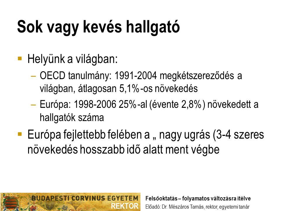 """REKTOR Sok vagy kevés hallgató  Helyünk a világban: –OECD tanulmány: 1991-2004 megkétszereződés a világban, átlagosan 5,1%-os növekedés –Európa: 1998-2006 25%-al (évente 2,8%) növekedett a hallgatók száma  Európa fejlettebb felében a """" nagy ugrás (3-4 szeres növekedés hosszabb idő alatt ment végbe Előadó: Dr."""