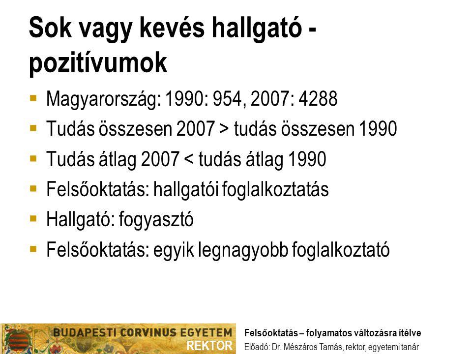 REKTOR Sok vagy kevés hallgató - pozitívumok  Magyarország: 1990: 954, 2007: 4288  Tudás összesen 2007 > tudás összesen 1990  Tudás átlag 2007 < tudás átlag 1990  Felsőoktatás: hallgatói foglalkoztatás  Hallgató: fogyasztó  Felsőoktatás: egyik legnagyobb foglalkoztató Előadó: Dr.