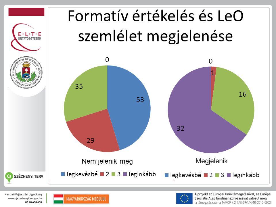Formatív értékelés és LeO szemlélet megjelenése Nem jelenik meg Megjelenik