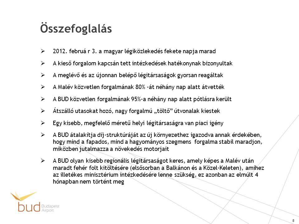 Összefoglalás 8  2012. februá r 3.