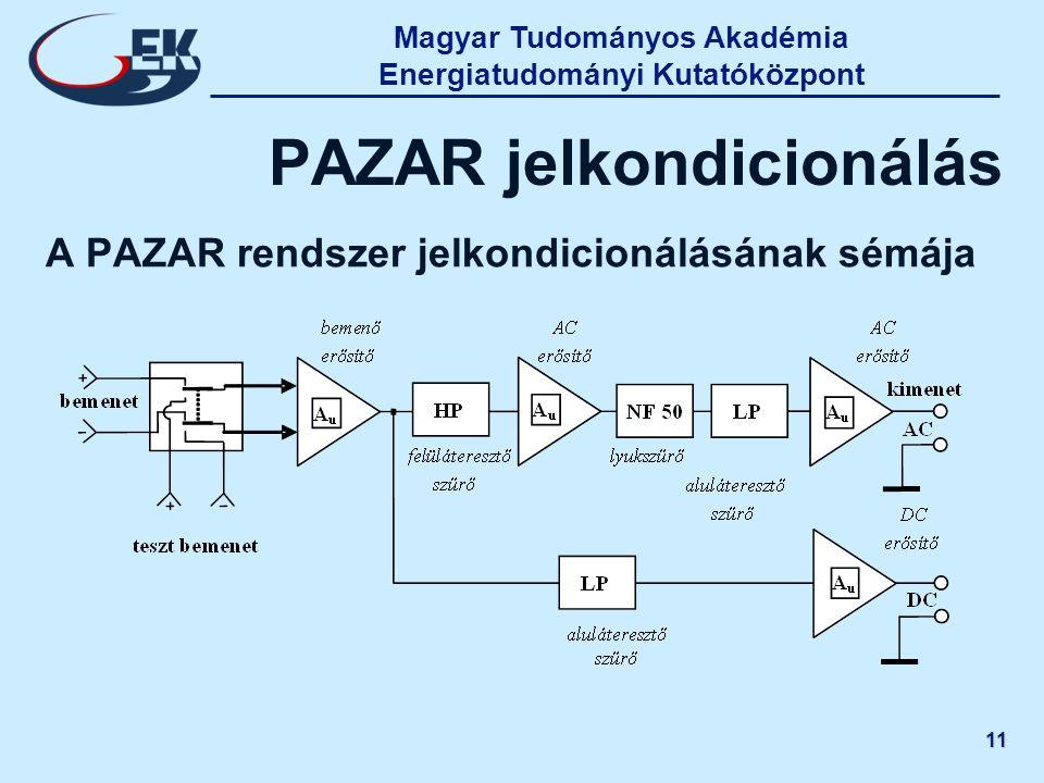 Magyar Tudományos Akadémia Energiatudományi Kutatóközpont 11 PAZAR jelkondicionálás A PAZAR rendszer jelkondicionálásának sémája